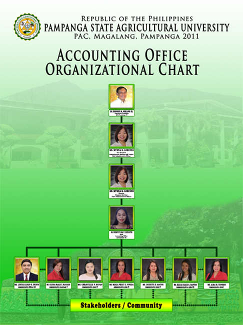 Accounting Office Rev. 03 Web
